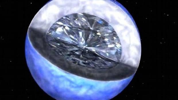 Oferta, Demanda y diamantes a gogo